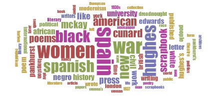 "Word cloud of dissertation, prominent words include ""Spain, women, Spanish, black, war, Hughes, scrapbook, McKay, university, press, modernism, poem, letter."""