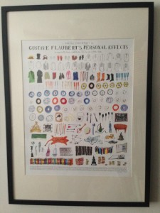 A collection of many small illustrations of household items and articles of clothing.
