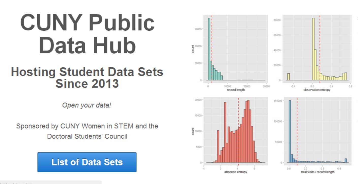 CUNY Public Data Hub