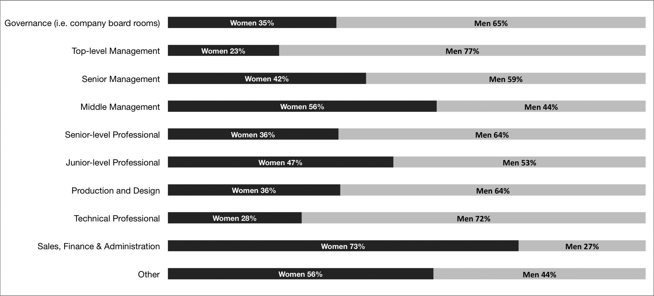 roberts women media graphic better