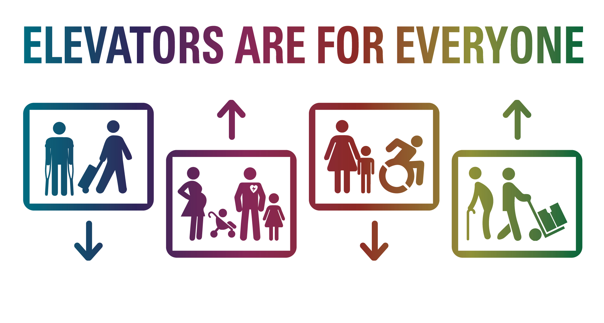 "A rainbow colored graphic with the text, ""Elevators Are For Everyone"" showing icons of people traveling in four different elevators, represented by boxes and arrows pointed up and down. People depicted include someone with crutches, someone rolling a suitcase, a pregnant woman, a baby in a stroller, a person with a heart condition (represented by a lightning bolt inside a heart on their chest), a small girl, a woman with a small boy, a wheelchair user, a senior with a cane. and a delivery person with a dolly holding boxes."