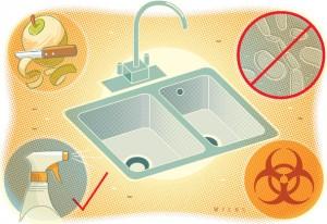 Sink Image with Contaminates