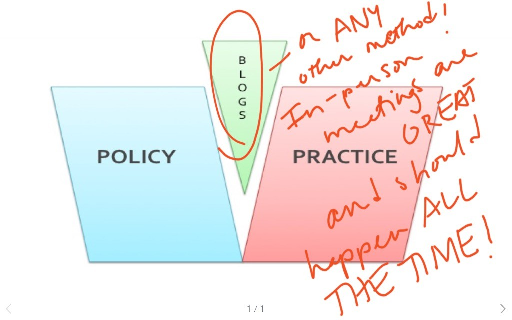 policy practice gap annotated