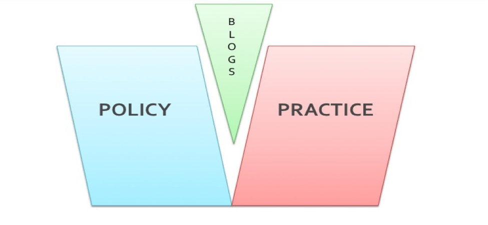 policy practice gap